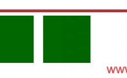 CSS中BFC的概念及外层div包裹内层div处_css