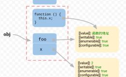 JavaScript的this原理_js