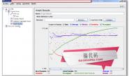 开源压力测试工具 Apache JMeter 5.3软件及源码免费下载