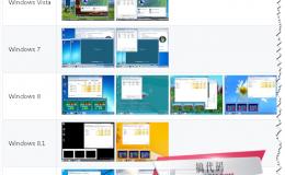 全功能的Windows远程桌面-rdpwrap源码及软件免费下载